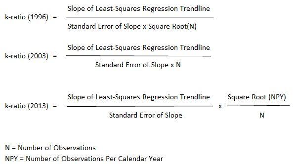 k-ratio equations
