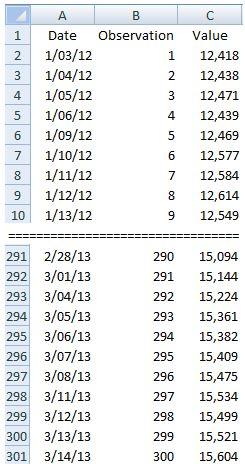 k-ratio table