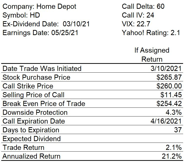 Trade Return Table